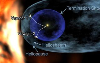 Voyager 1 | Voyager 2 | Political Blog